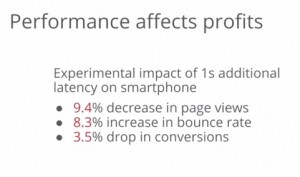 Quick fixes in mobile website performance