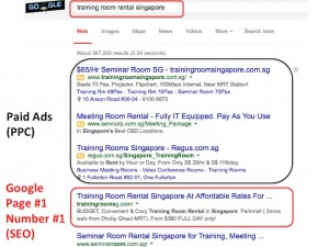 Google page 1 number 1 ranking for www.TrainingRoomSG.com