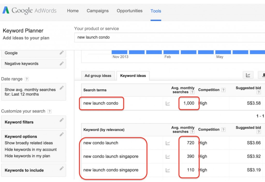 Google Adwords Planner Tool statistic