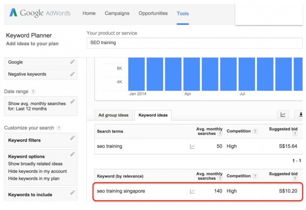 """Keyword """"SEO Training Singapore"""" has 140 average monthly search and cost $10.20 per click."""