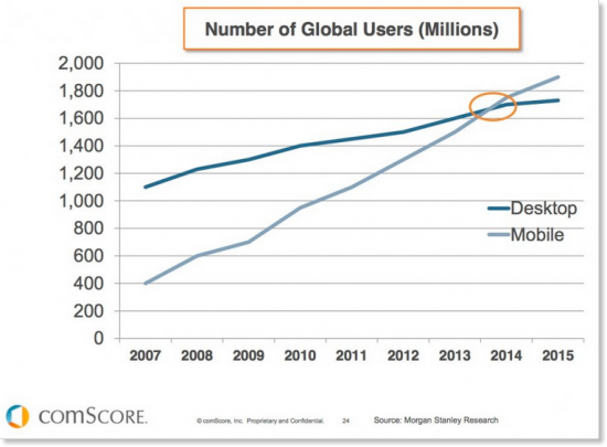 Mobile-vs-desktop-users-stats