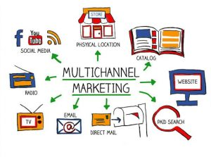 4 useful tools for multi-channel marketing