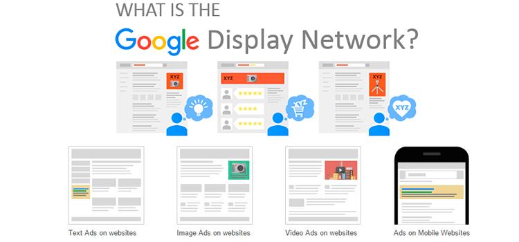 Image result for google display network