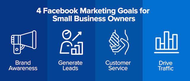 Social Media Marketing Agency | Facebook Advertising in