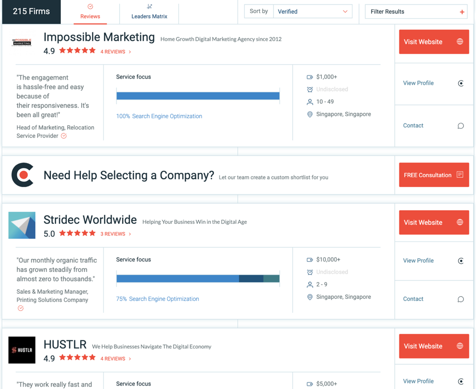 Top SEO Company By Clutch